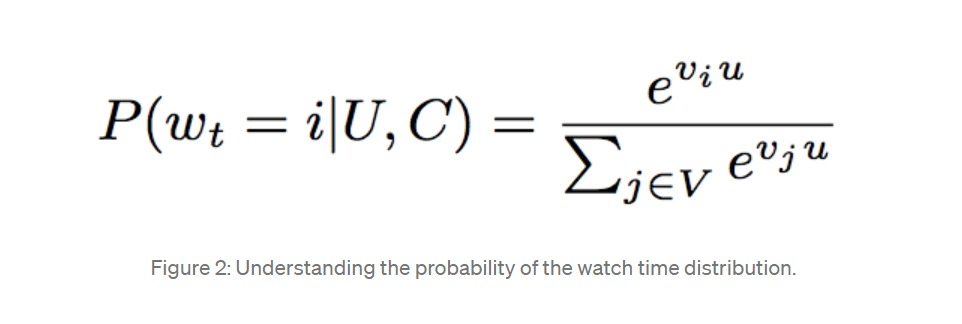 understanding the probability of the watch time distruibution.